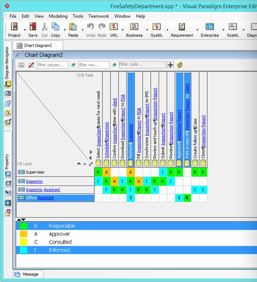 visual paradigm 102 enterprise crack - Visual Paradigm 102