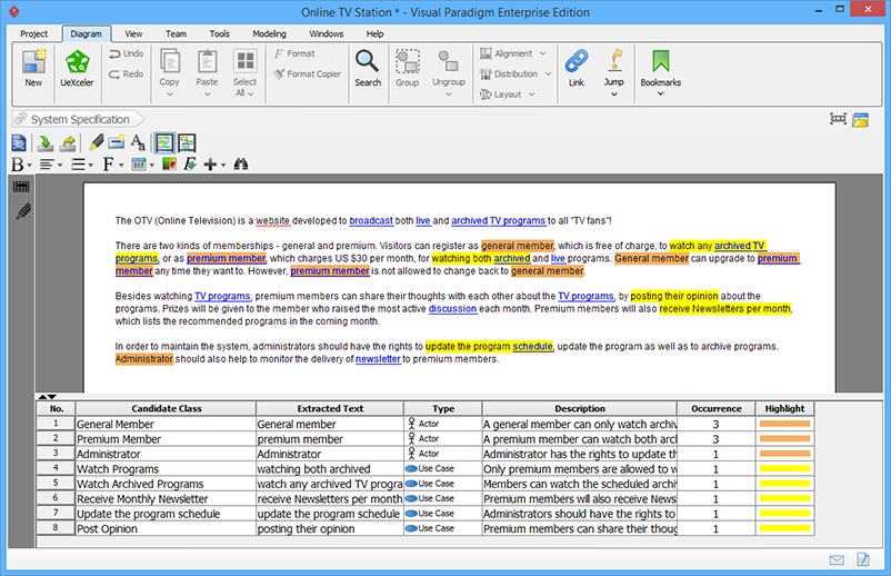 Document user problem with textual analysis