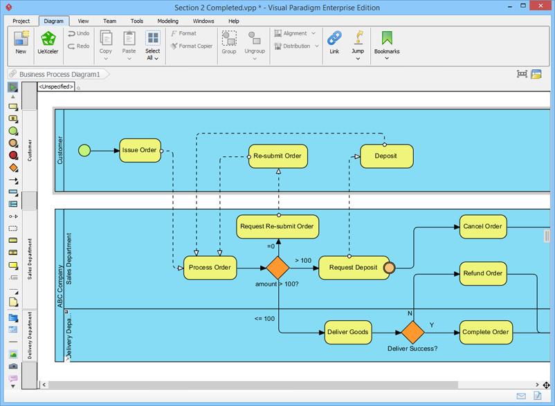 BPMN business process diagram 1