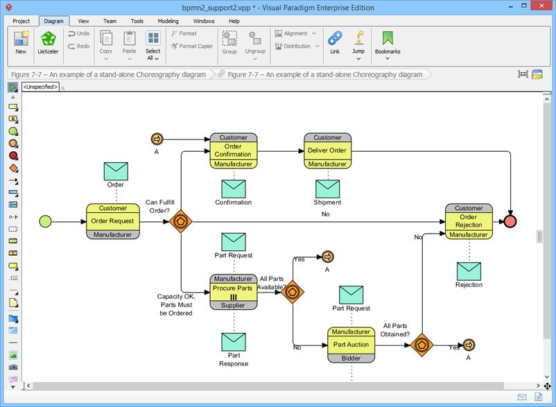 BPMN business process diagram 2