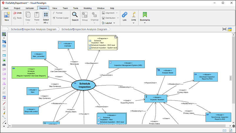 Introduction to the Diagrams of UML 2X  Agile Modeling