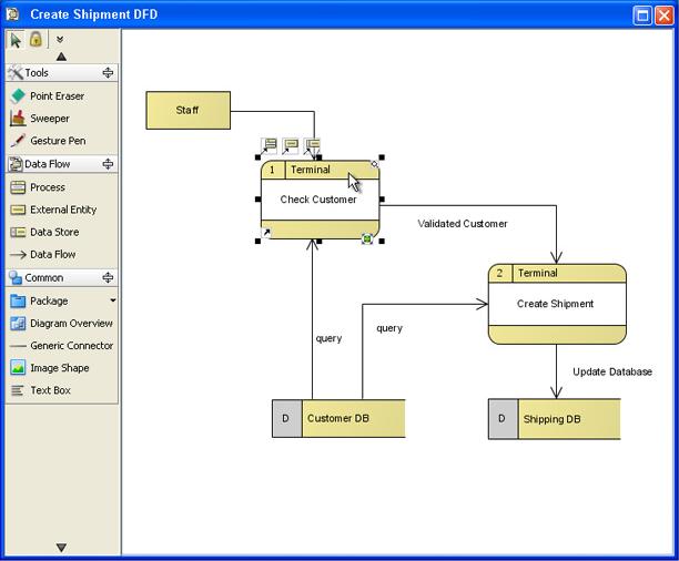 New data flow diagram in visual paradigm diagram data visual paradigm in flow highlights flow data diagram ccuart Gallery