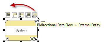 the resource icon for Bidirectional Data Flow to Enternal Entity