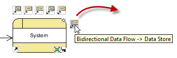 the resource icon for Bidirectional Data to Data Store