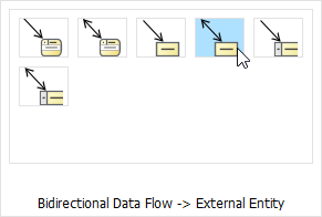 create external entity from resource catalog