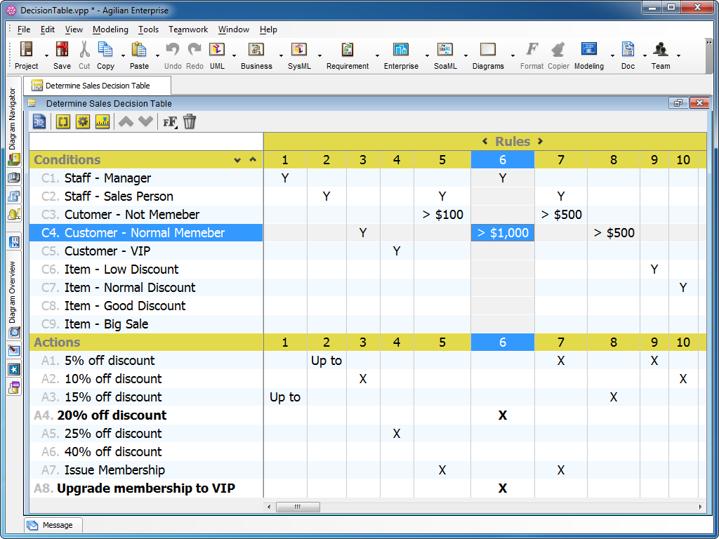 software design tools for agile teams  with uml  bpmn and more