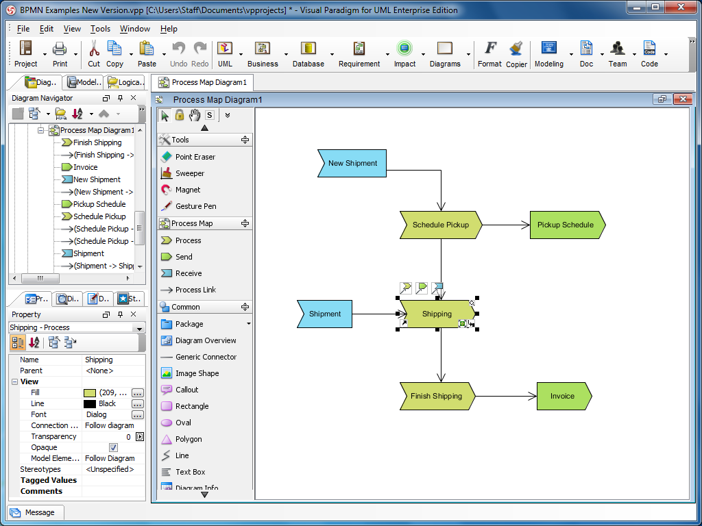 business process mapping tools pictures to pin on