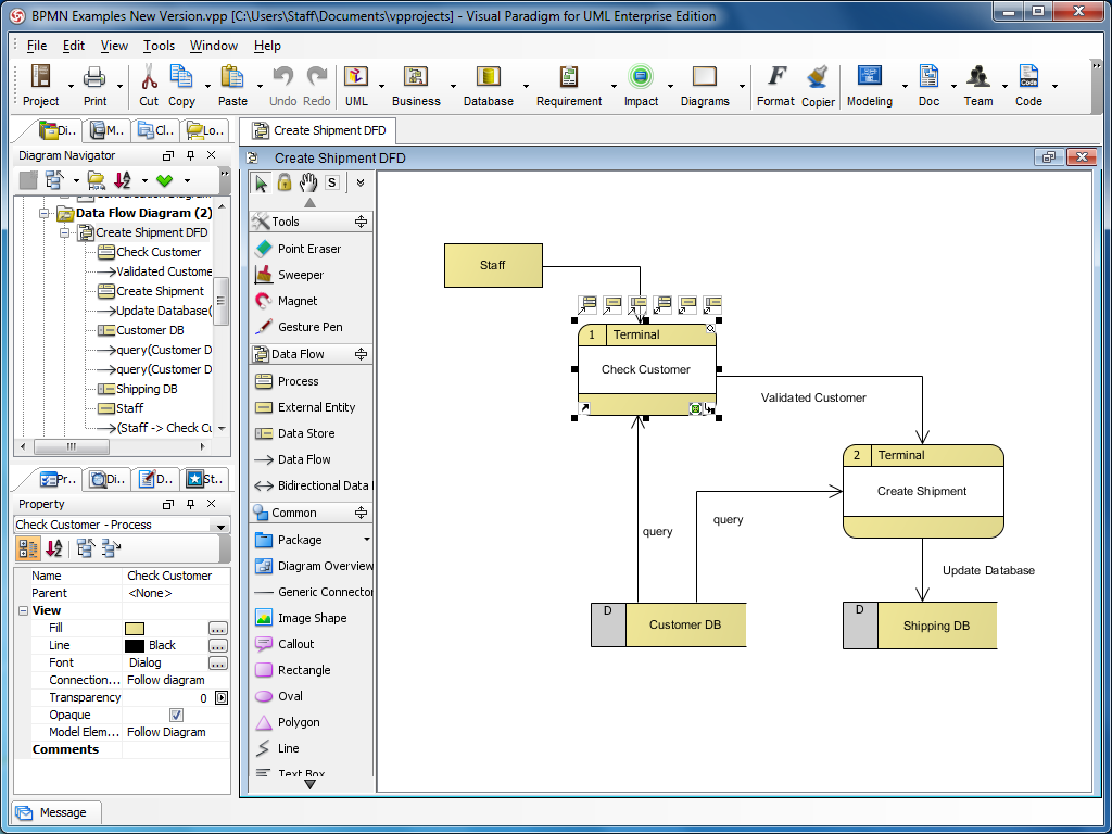New data flow diagram in visual paradigm data in flow visual paradigm diagram modeling bpmn toolset business process ccuart Image collections