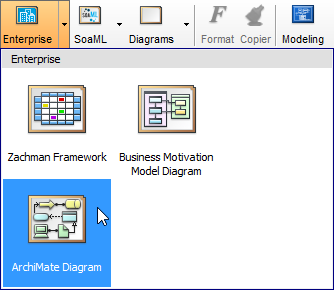 create archimate diagram