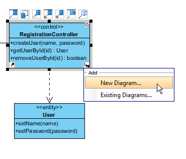 add sub sequence diagram