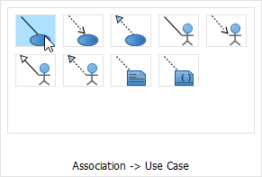 select use case in resource catalog