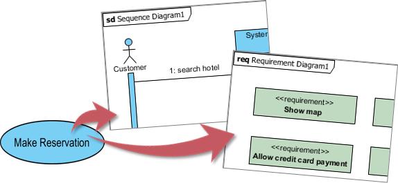 sub diagram
