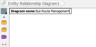 name diagram