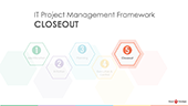 IT Project Management Lifecycke - Closeout