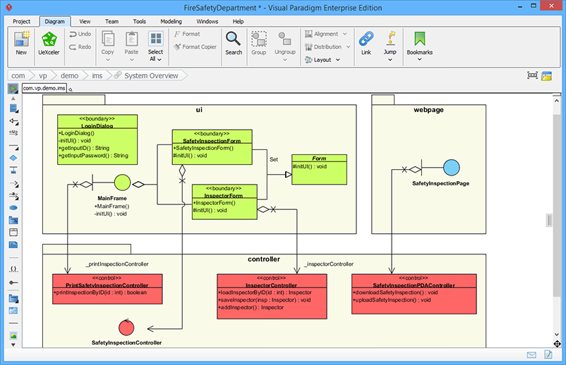 Unified Modeling Language Tools