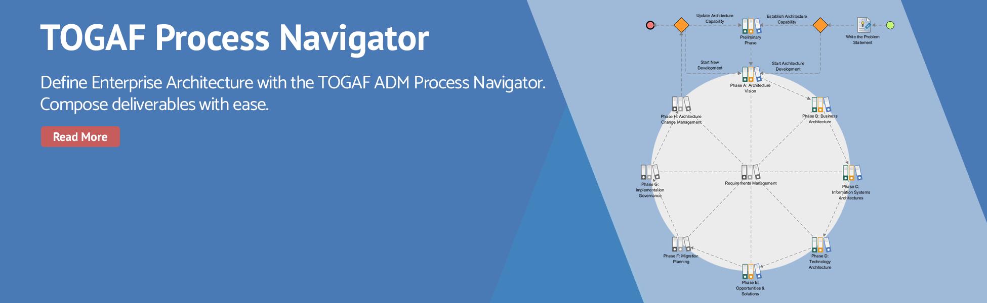 TOGAF Process Navigator