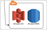 FREE AWS Architecture Diagram Plugin