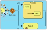 Business Process Modeling (BPMN)