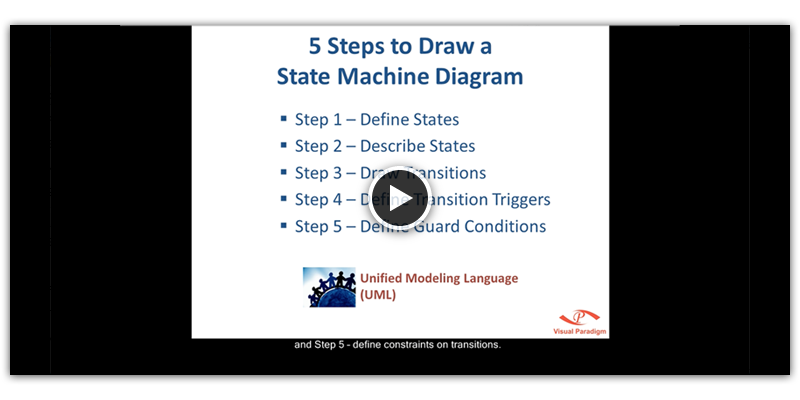 state machine diagram tutorial