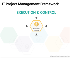 IT Project Management Framework - Execution & Control