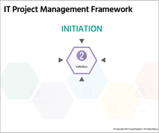 IT Project Management Framework - Initiation