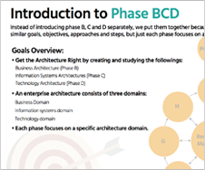 TOGAF - Introduction to Phase BCD