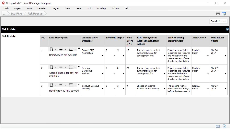 IT Project Management Planning Phase – Risk Management Plans