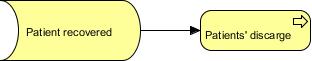 name business process
