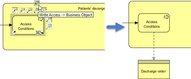 create business object