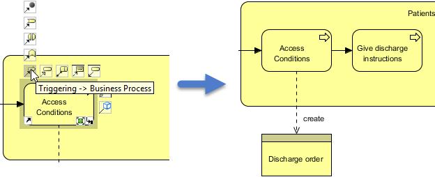 create business process