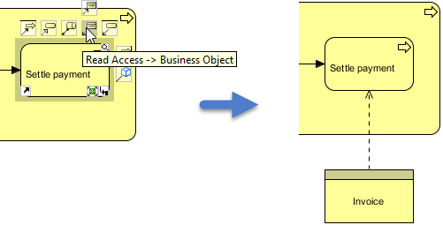 business object created