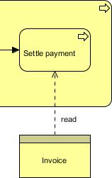 name access