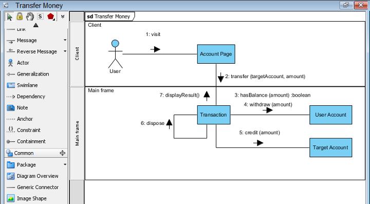 Draw UML Communication Diagram