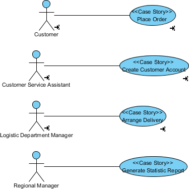 Use case diagram for online trading system