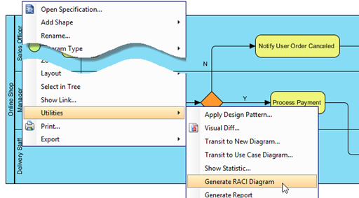 how to generate a raci chart from business process diagram