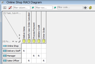 03 raci generated