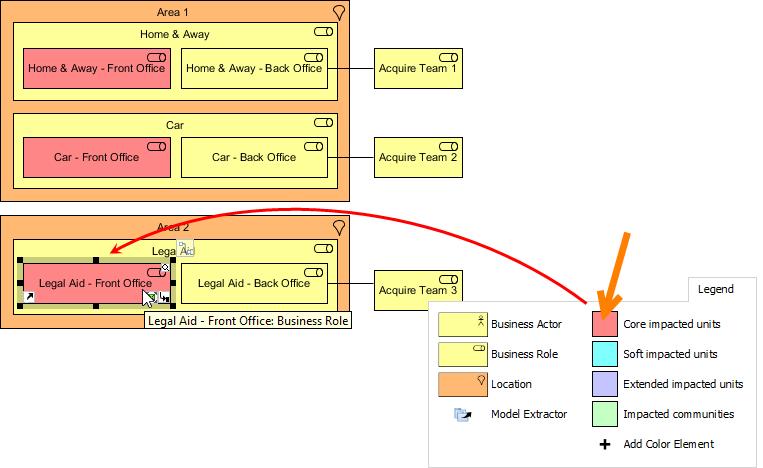 togaf adm tool for enterprise architecture