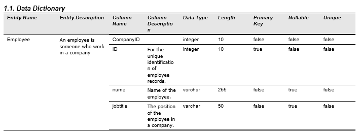data dictionary sample View u4a2 data dictionary key assessment from him hi 210 at herzing step one: review the sample data dictionary below there are a number of blank fields in the table.