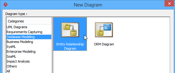 create entity relationship diagram