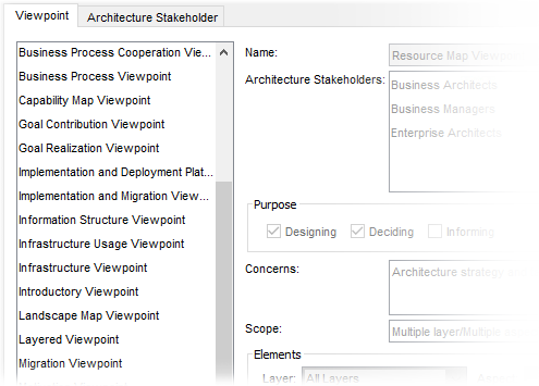 ArchiMate 3.0 & 2.0 Custom Viewpoints