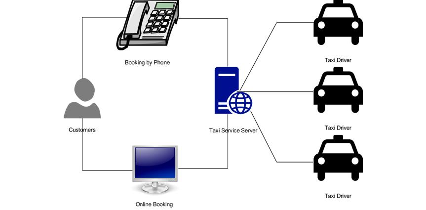 Business Concept Diagram