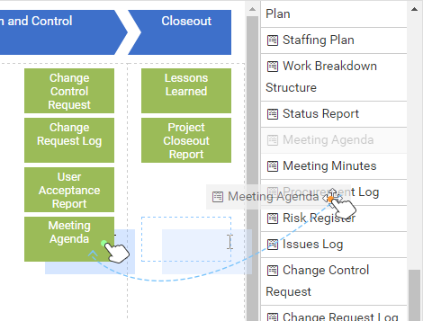 Customizable Project Management Lifecycle