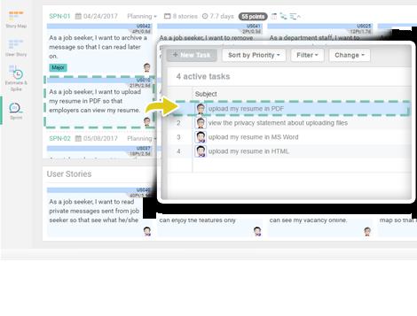 Derive tasks (task management) from sprint
